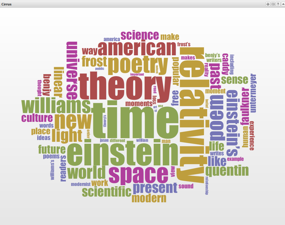 """The Einstein Phenomenon: Modern American Writers and the Popularization of Relativity"""